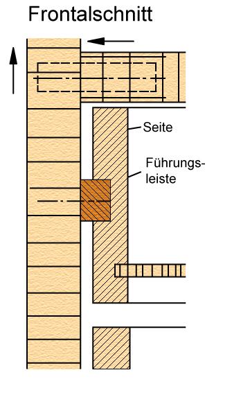 schublade schnitt 28 images schublade schnitt 28 images schubladenf 252 hrung gesellenst. Black Bedroom Furniture Sets. Home Design Ideas
